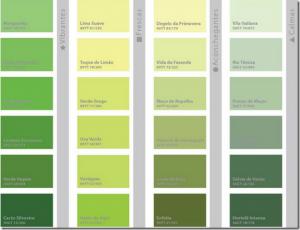 Tinta Suvinil 2012  Tendência de Cores, Catálogo de Cores, Simulador de Decoração Suvinil Online  Cores de Tintas Suvinil 300x230