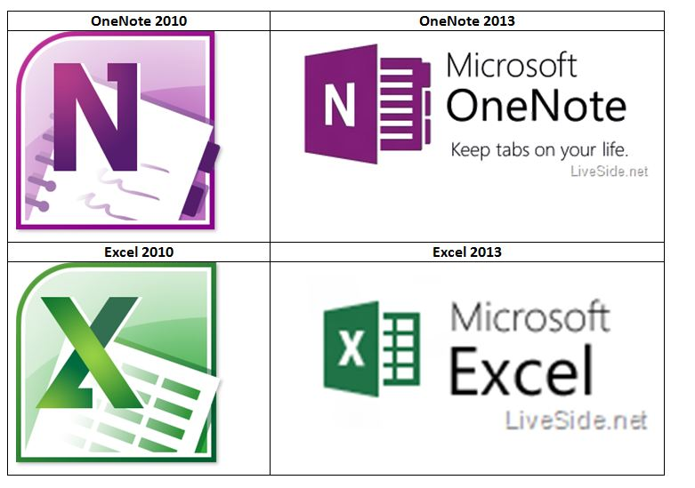 Office Professional Plus 2013 – Como Baixar e Instalar no PC  office professional plus 2013