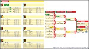 Copa do Mundo no Brasil em 2014 – Tabela da Copa tabela copa 20141 300x166