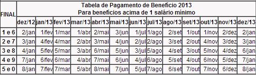 tabela-inss-2013